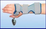 RCAI Wrist Drop